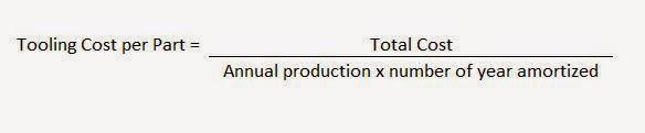 Tooling cost per part biaya produksi