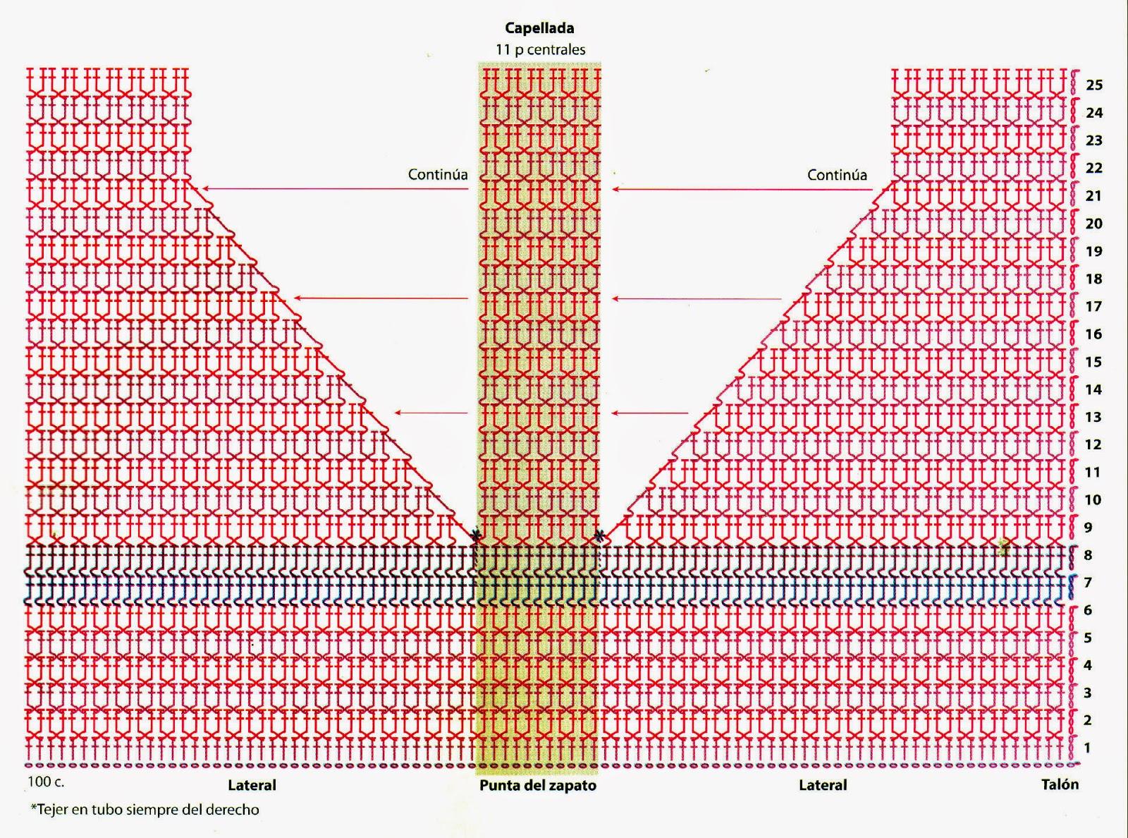 diagrama principal