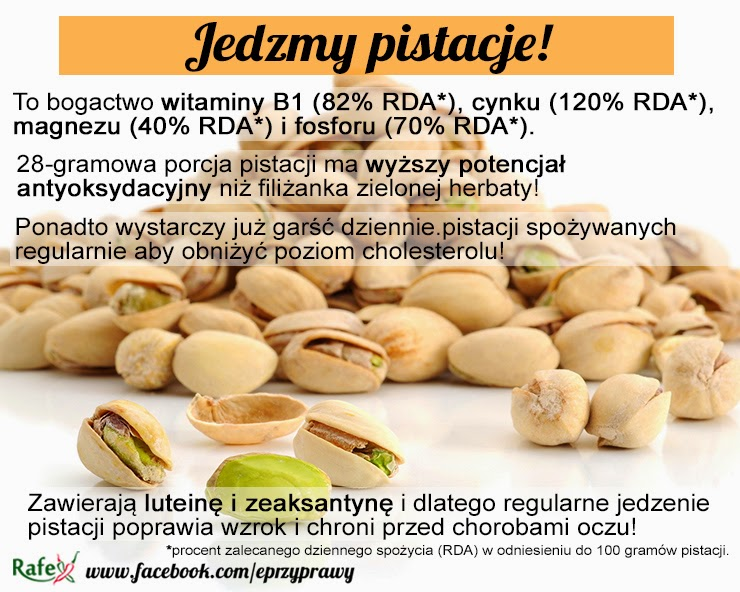 pistacje właściwości odżywcze