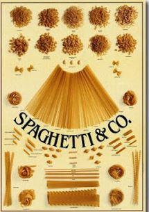 Diagrama-de-Espaguete / Spaghetti