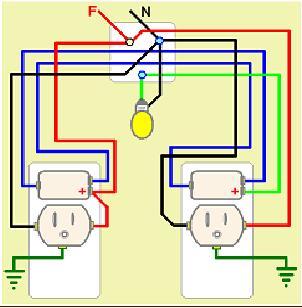 Instalaciones el ctricas residenciales instalaciones - Instalacion electrica domestica ...