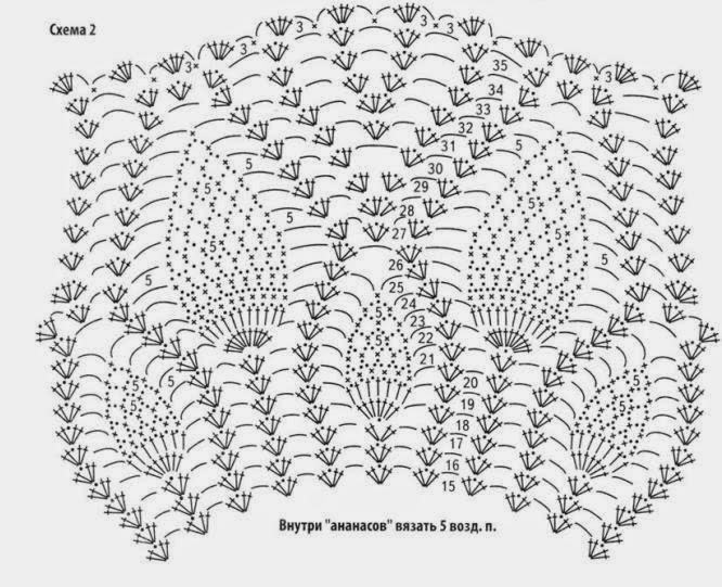Вязание ананаса крючком схема 67