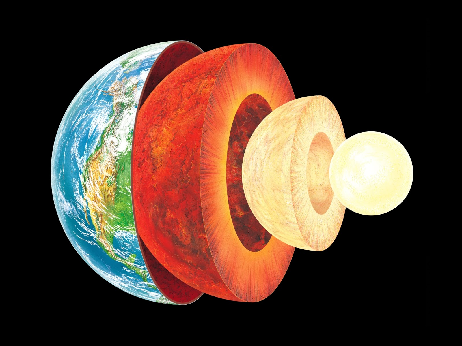 Diagram Of Earths Layers