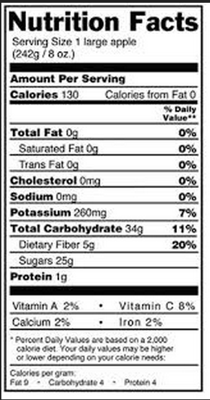 Blank Nutrition Label Worksheet Sound roadmap to health information ...