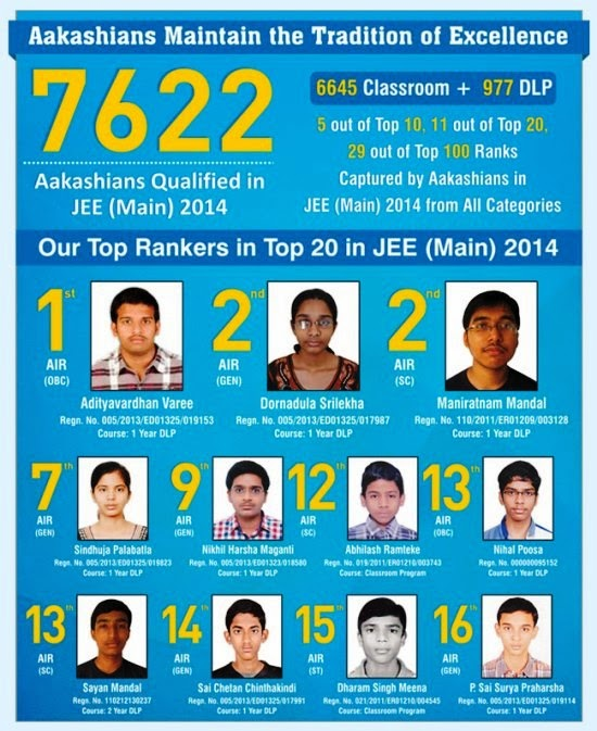 jee main Let me explain with certain facts that you need to know about jee mains 1 jee mains is a pan-india entrance examination, conducted for admission into top nits.