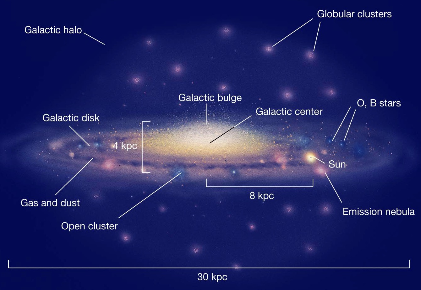 distance from earth black hole - photo #1