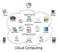 Cloud Computing Job Opportunities