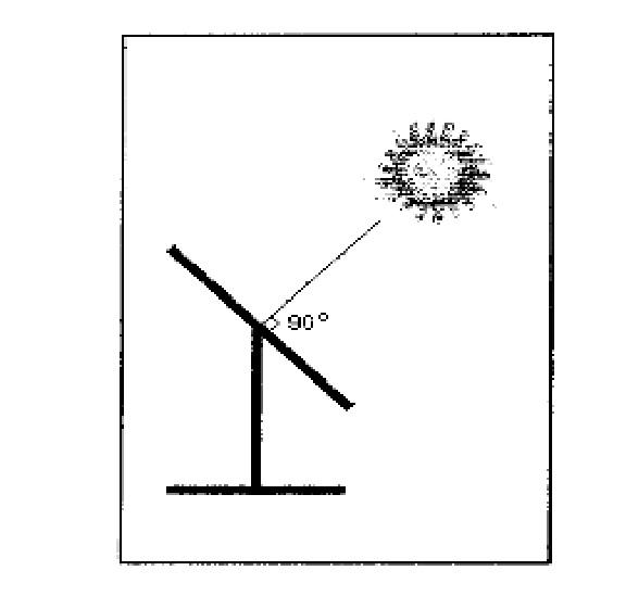 solar tracker acts as an energysaver  solar light intensity
