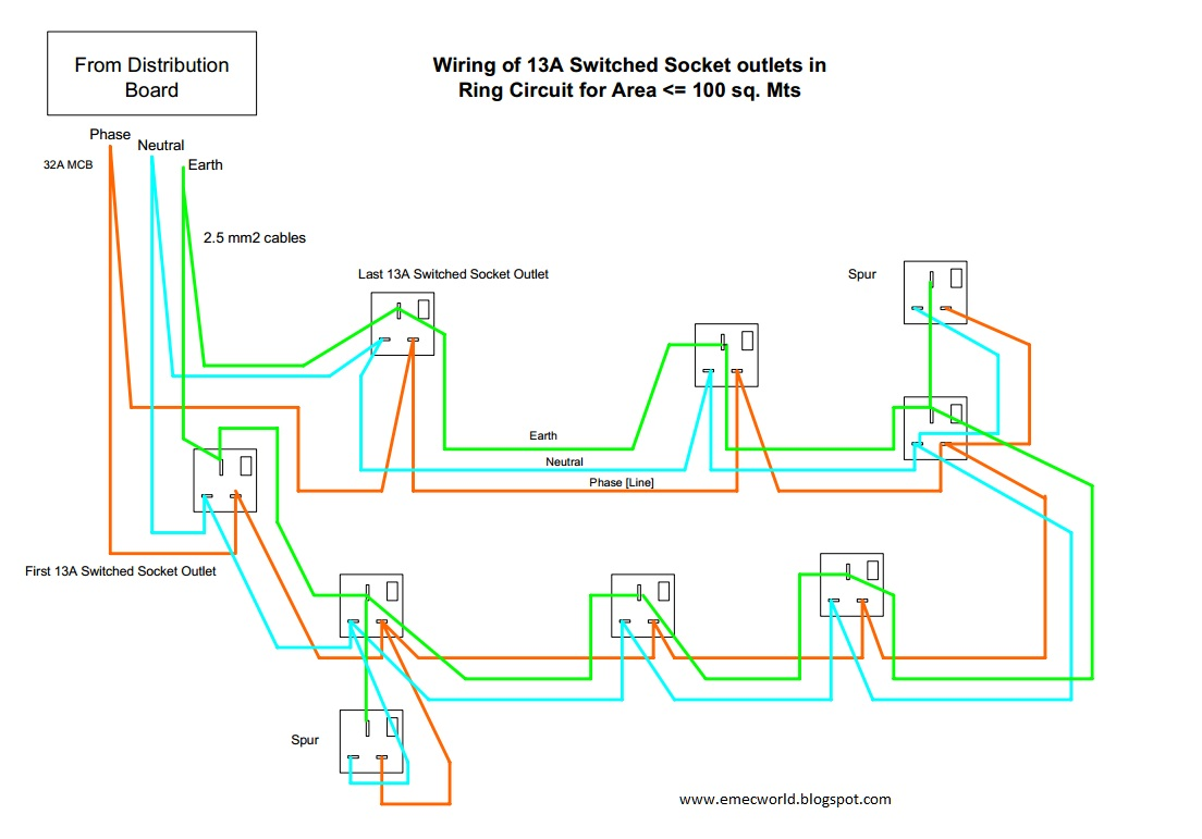 Electrical socket wiring diagram get free image about