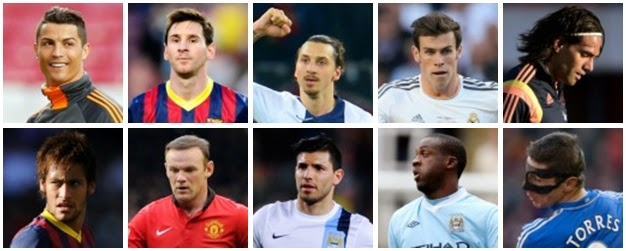 Richest Football Players in the World 2014 - Top Ten « Top ...