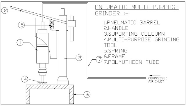 Pneumatic Operated Multi-purpose Grinding Machine