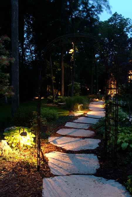 Small business ideas list of small business ideas start for Small landscape lights