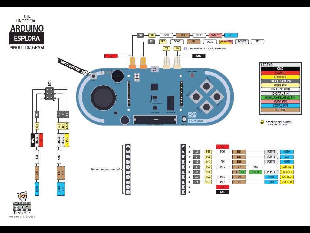 Arduino Esplora Board Inputs