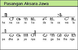 -[An]TiVeRa-: Aksara Jawa