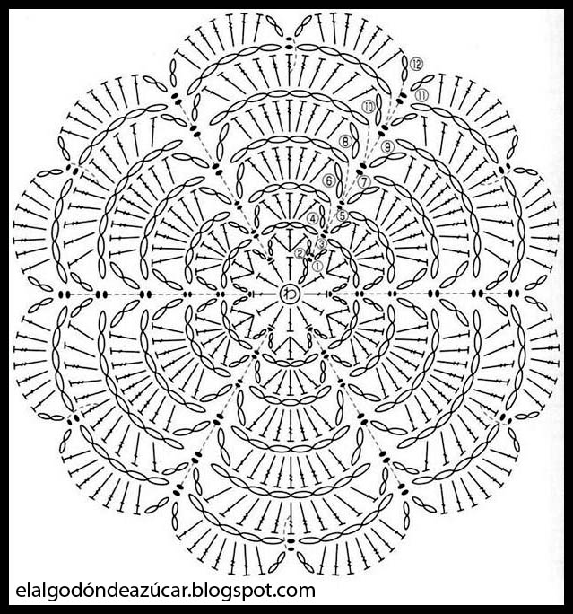 Asombroso Crochet Elástico Patrón De La Venda Del Bebé Fotos - Ideas ...