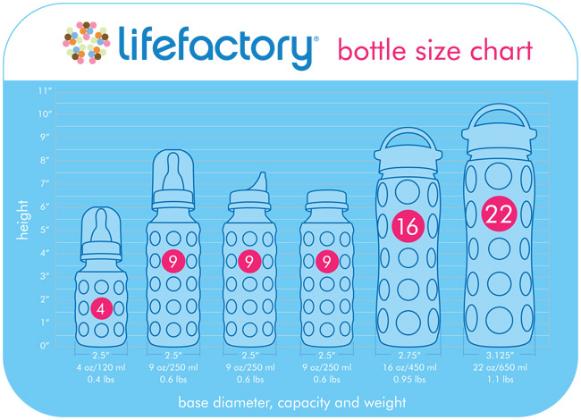 Take It From Me: Baby Bash: Lifefactory Bottles Review