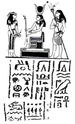 Representación de jeroglíficos hallados por Kinkaid.