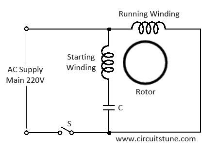 Ceiling fan wiring diagram - with capacitor connection | CircuitsTune