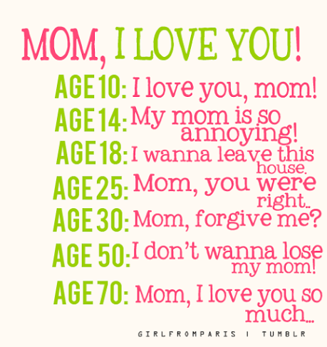 essay on i love my mother Short paragraph on my mother for kids category: short essay on mother teresa short paragraph on mother's love.