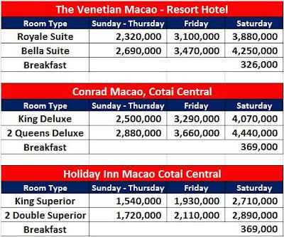 Autumn Sale - Sands China Limited Hotel Macau