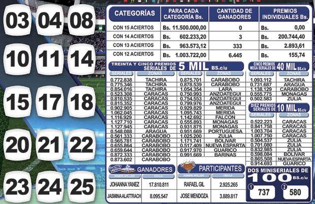 Kino Táchira sorteo 1140