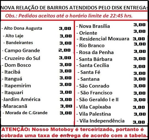 BAIRROS ATENDIDOS - DISK ENTREGA