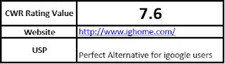 CWR Rating Value 7.6 Website http://www.ighome.com/ USP Perfect Alternative for igoogle users