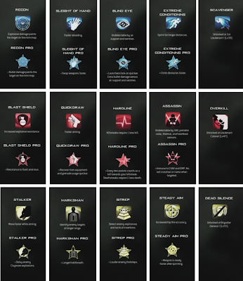 Modern Warfare 3 Perks