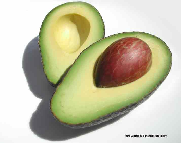 Health benefits of eating avocado fruits vegetables benefits blogspot