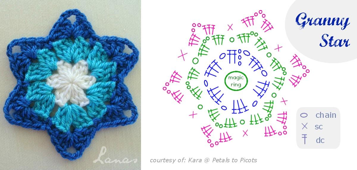 Lanas de Ana: My Patterns