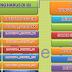 Aplikasi Penilaian (Pengolahan Nilai) SD KTSP Kelas 6 dengan Excel 2015