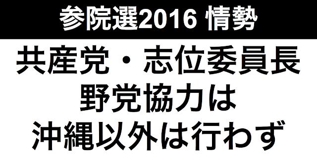 共産党の志位和夫委員長が記者会見で2016年の参院選において、野党協力を行わないという姿勢を表現したことが報じられた。これから野党間の協力の枠組みが決まっていく中で、これがどのように情勢に影響するのか注意しておく。