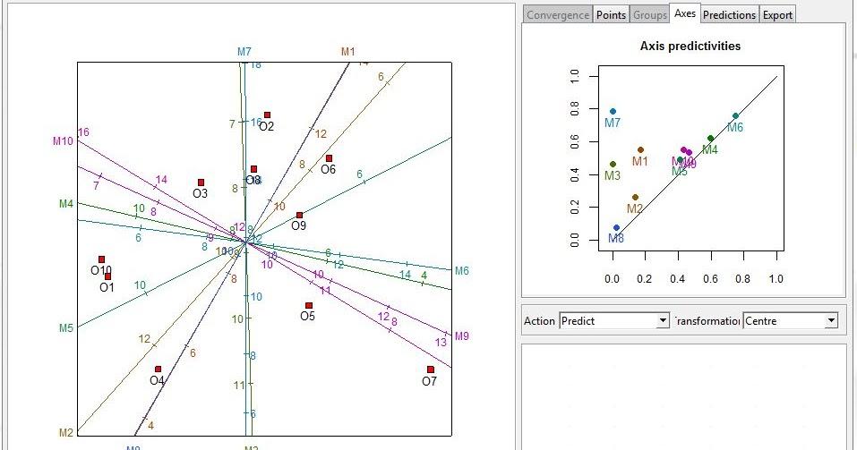 r graph gallery  rg 95  interactive biplot