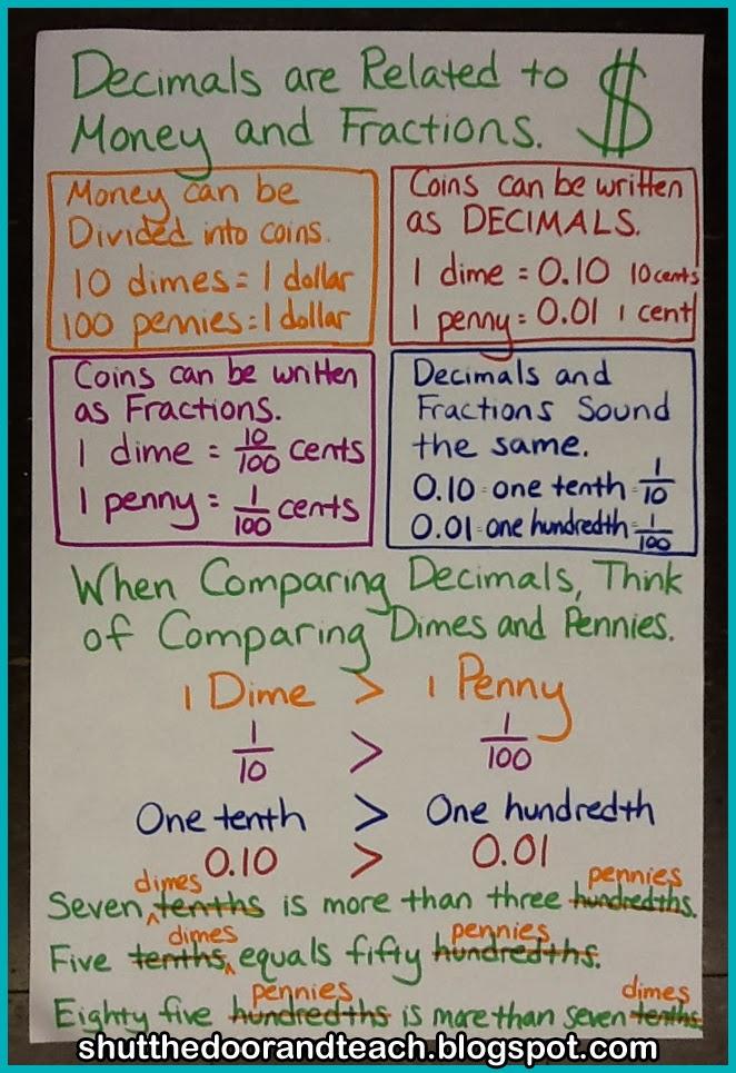 Grade Decimal Worksheets Least To Greatest Along With Excel Worksheet ...