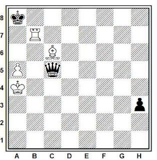 Problema de ajedrez 734: Estudio de Chimedtzierien (L'Italia Scacchistica, 1975)