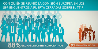 Lobbies copan las reuniones con la Comisión Europea en torno al TTIP