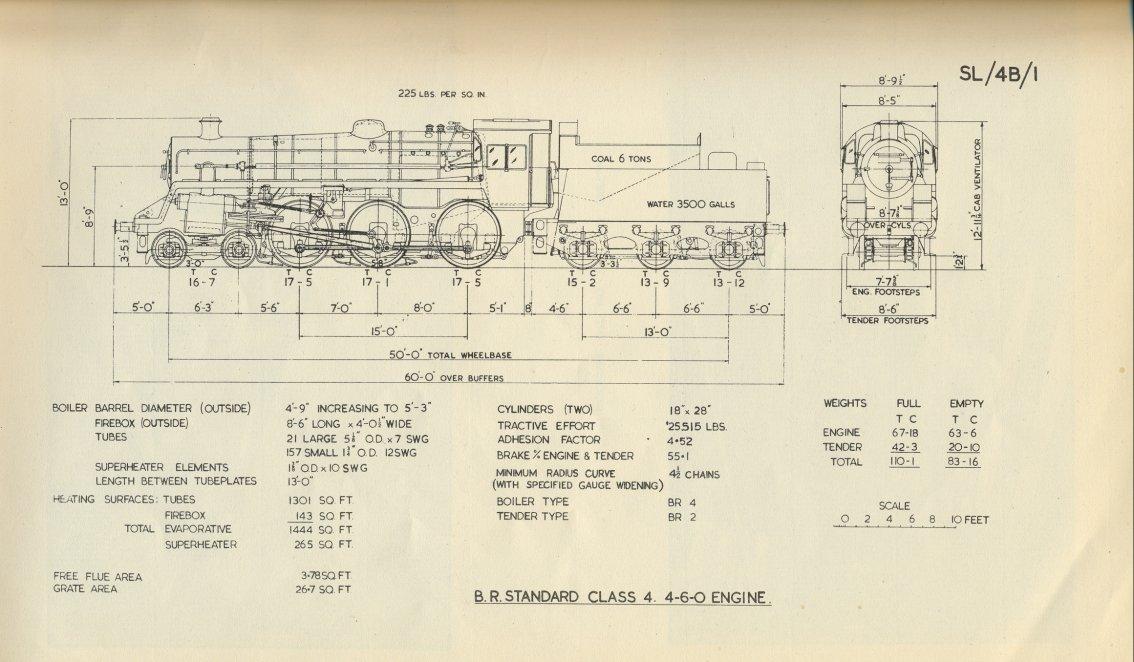 br class 4 locomotive