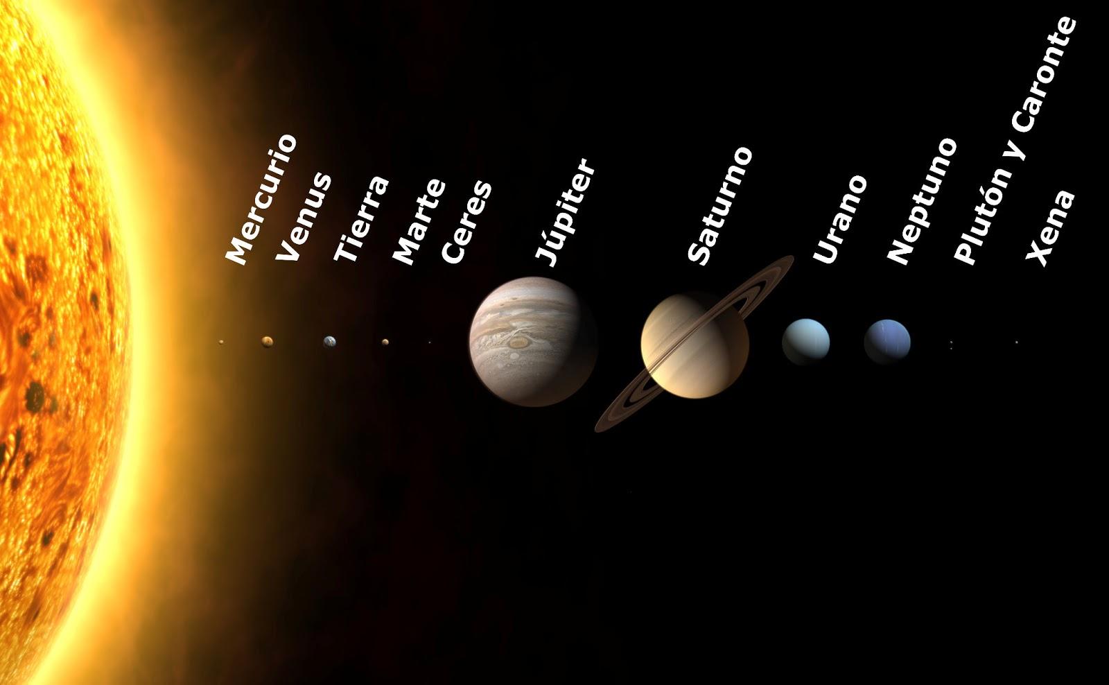 gravedad de planetas: