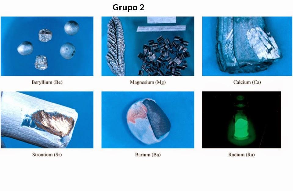Aula virtual fisicoqumica 2do ao escuela n 3015 prof anibal los del grupo 2 son un grupo de elementos que se encuentran situados en el grupo 2 de la tabla peridica el nombre de alcalinotrreos proviene del nombre urtaz Choice Image
