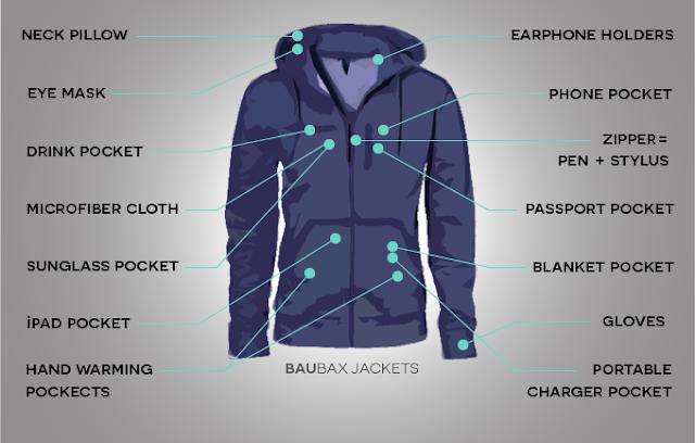 15 fungsi Jaket Baubax