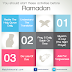 Start These Activities Before Ramadan