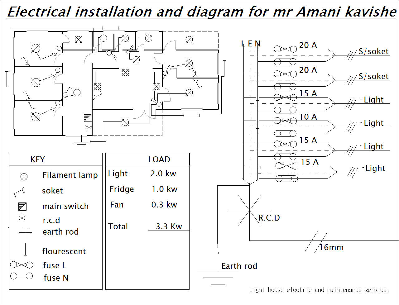 Umeme Majumbani Light House Lighthouse Fan Wiring Diagram Diagrams