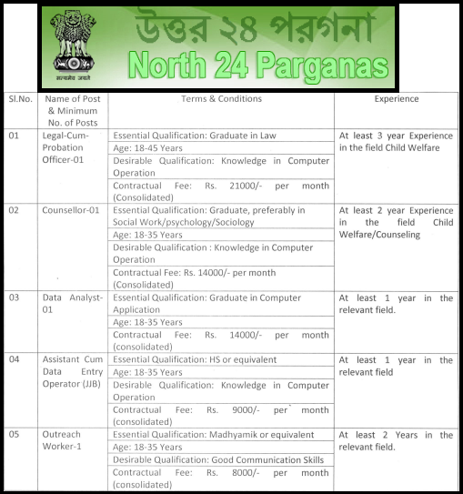 North 24 Parganas District Child Protection Unit Latest Contract Basis Jobs Opening June 2015