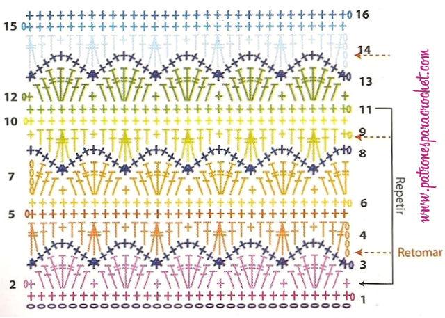 diagrama de punto fantasía para tejer bufanda y gorro