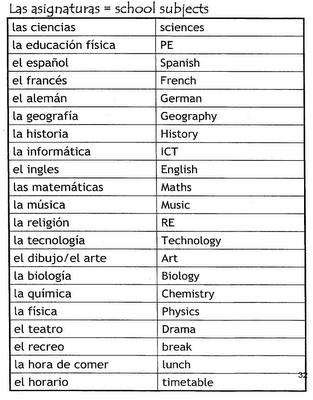 Verb Tenses Worksheet Year 5 As Well As Worksheets Homophones Grade 6 ...