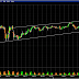 """JGB Blow up…Forced unwinds…Tepper """"Greatness"""" - tho... of points down coming on DOW when JGB's hit critical mass for"""