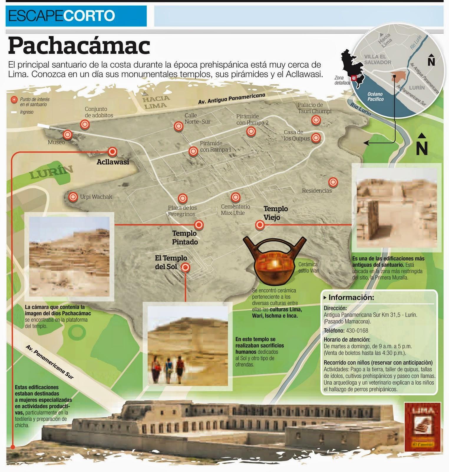 Resultado de imagen de mapa turistica de tour pachacamac