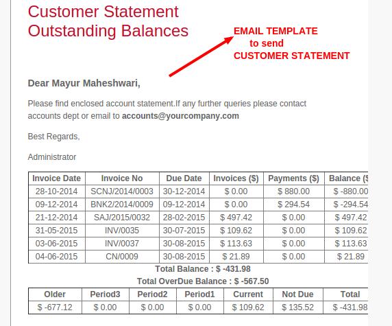 Mayur Maheshwari OpenERPOdoo How to print customer account – Statement of Account Template Free