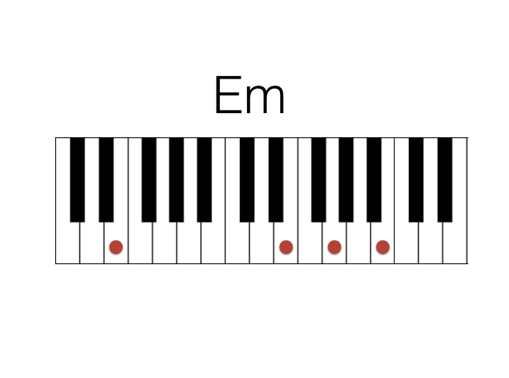 West View Music Lessons Hall Of Fame Chords