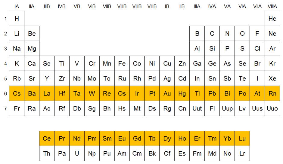 Qumicas elementos del periodo 6 qumicas urtaz Gallery